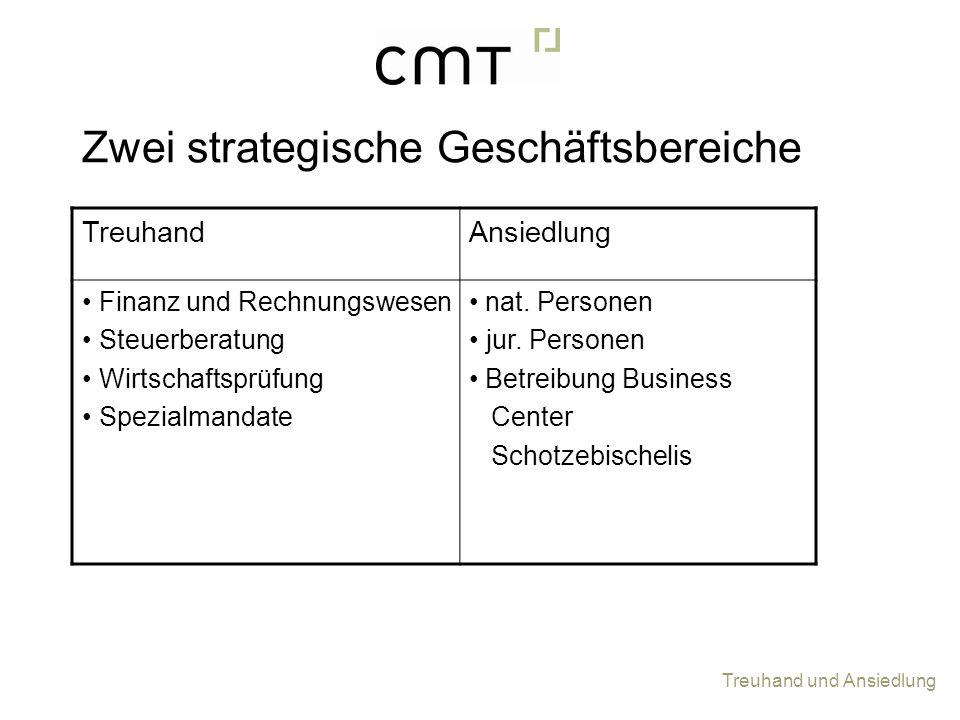 Zwei strategische Geschäftsbereiche