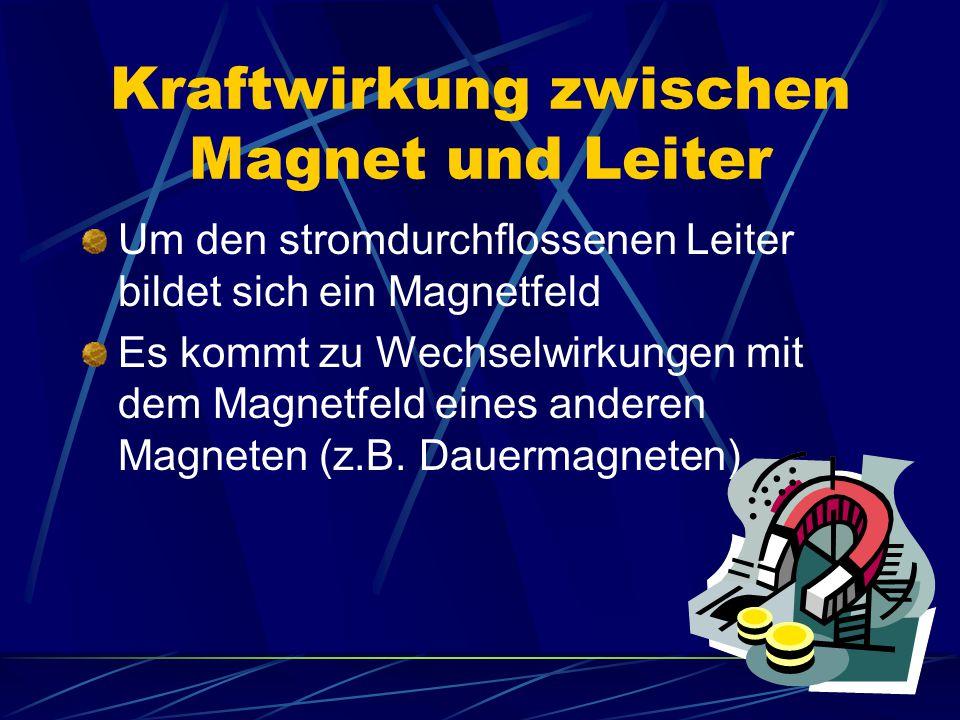 Kraftwirkung zwischen Magnet und Leiter