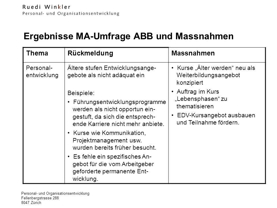 Ergebnisse MA-Umfrage ABB und Massnahmen