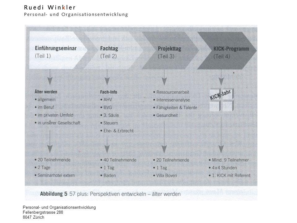 Personal- und Organisationsentwicklung Fellenbergstrasse 288