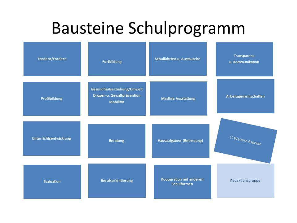 Bausteine Schulprogramm