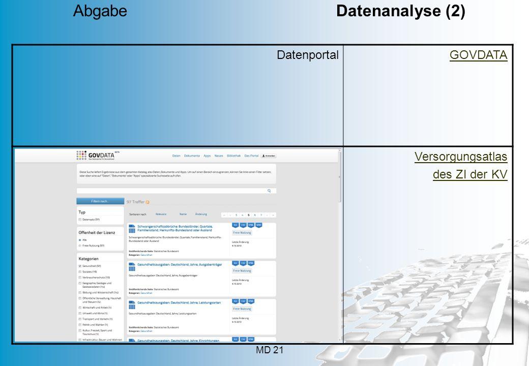 Abgabe Datenanalyse (2)