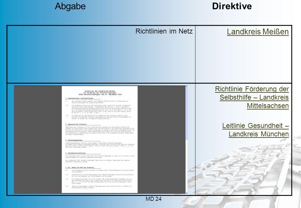 Abgabe Direktive Landkreis Meißen Richtlinien im Netz