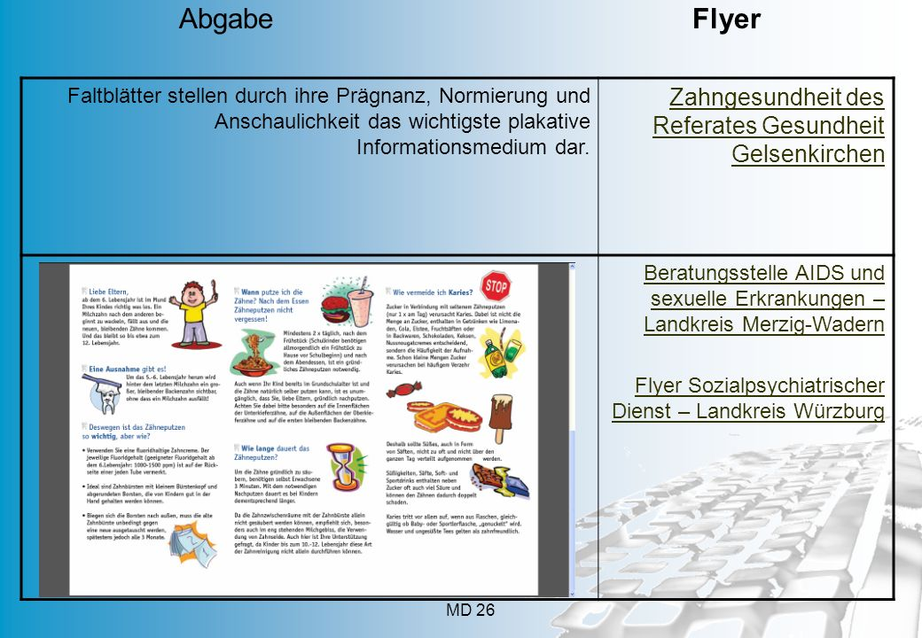 Abgabe Flyer Zahngesundheit des Referates Gesundheit Gelsenkirchen