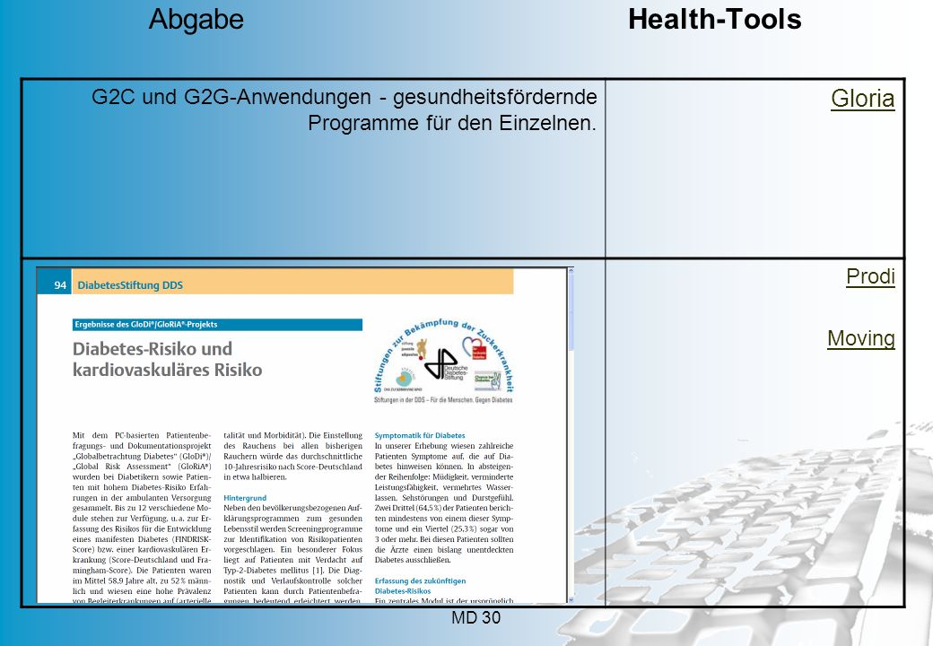 Abgabe Health-Tools Gloria