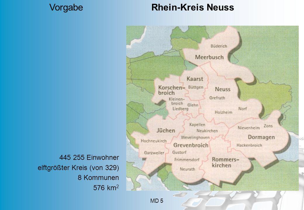Vorgabe Rhein-Kreis Neuss