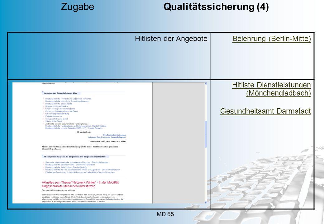 Zugabe Qualitätssicherung (4)