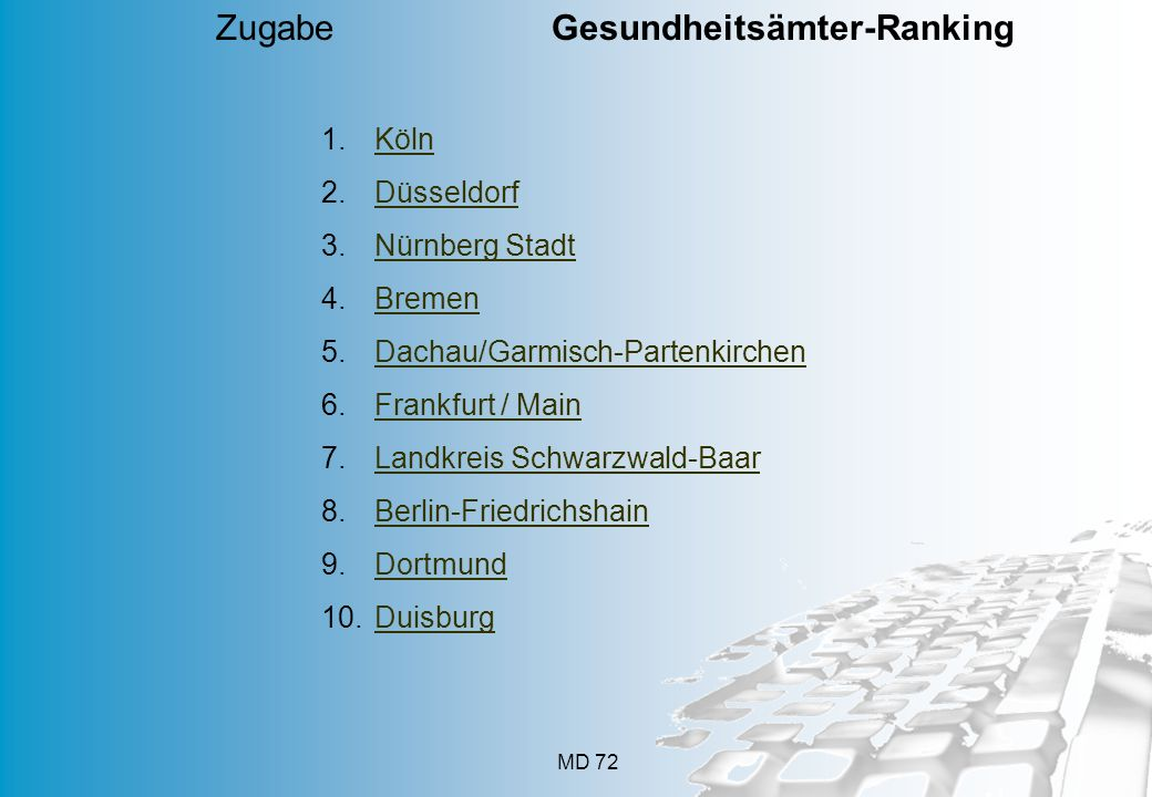 Zugabe Gesundheitsämter-Ranking