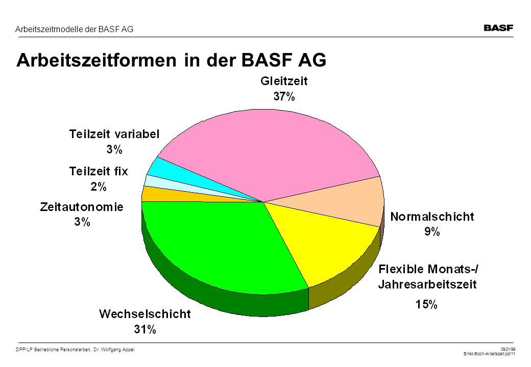 Arbeitszeitformen in der BASF AG