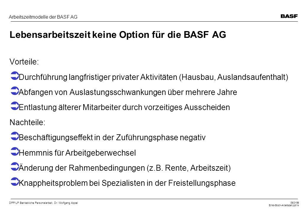 Lebensarbeitszeit keine Option für die BASF AG