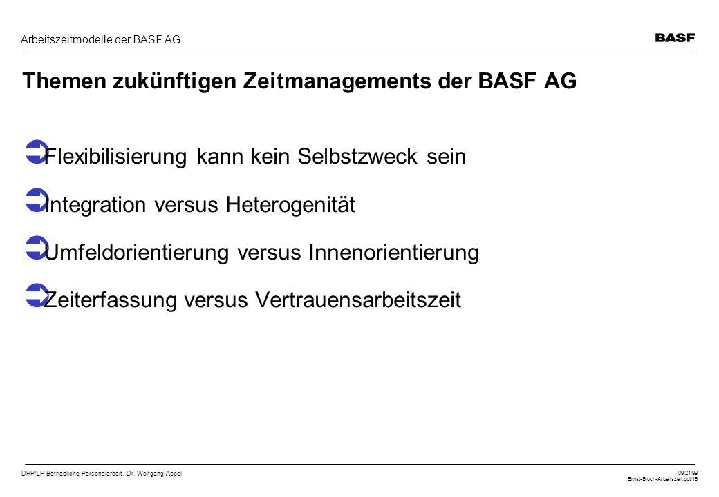 Themen zukünftigen Zeitmanagements der BASF AG