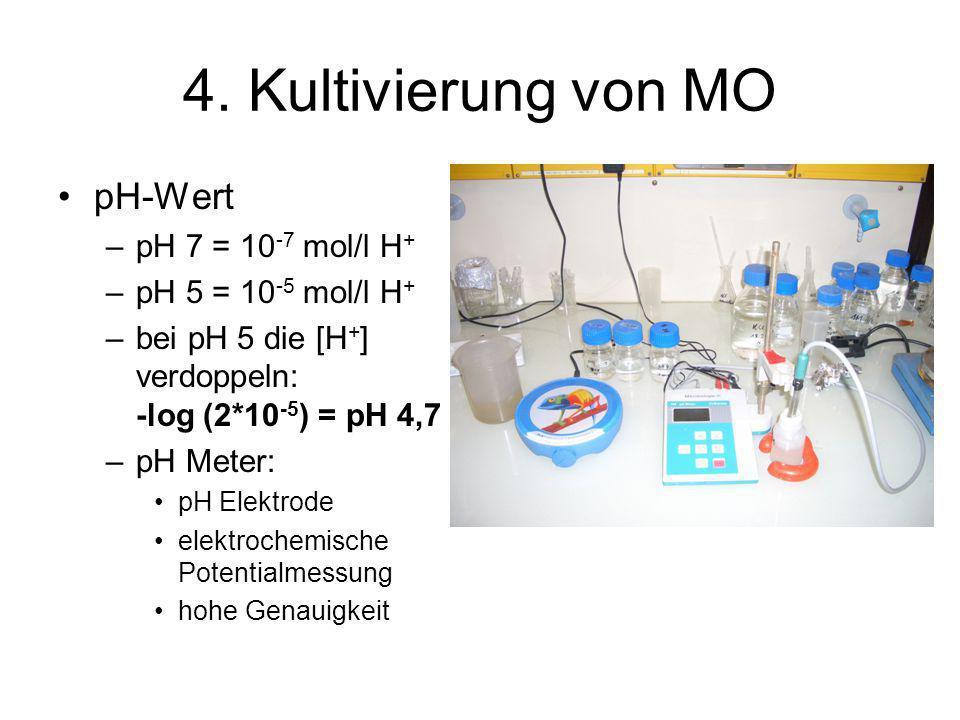 4. Kultivierung von MO pH-Wert pH 7 = 10-7 mol/l H+