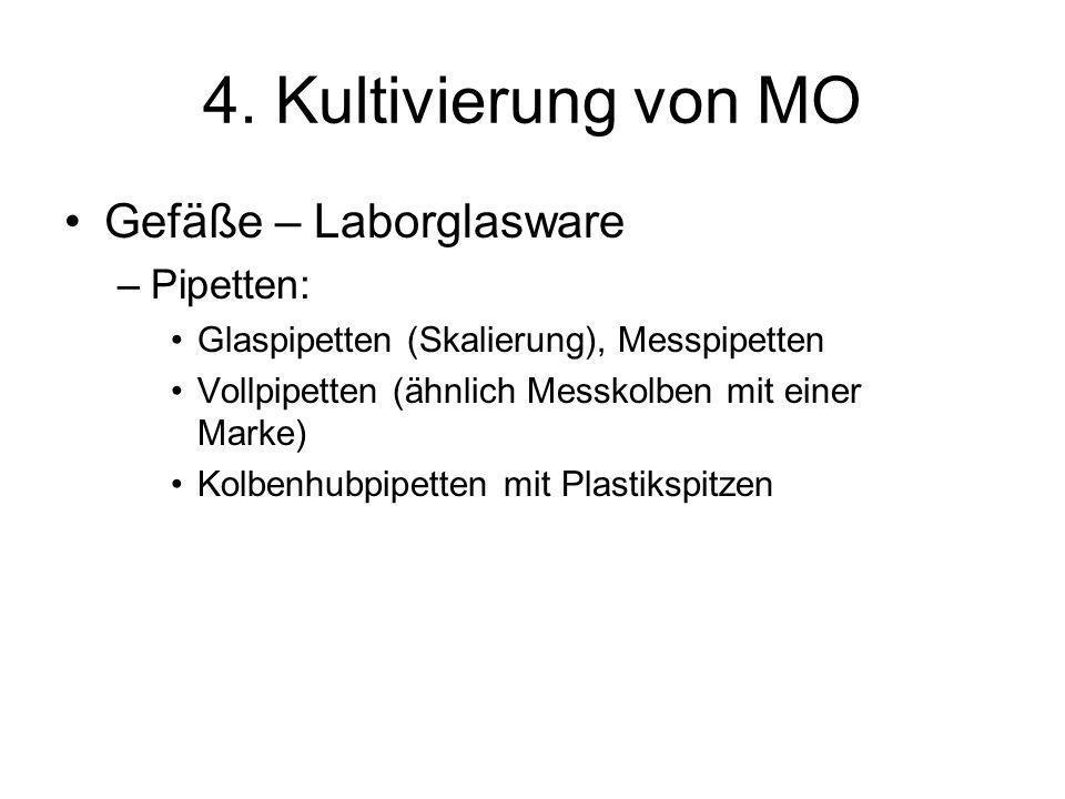 4. Kultivierung von MO Gefäße – Laborglasware Pipetten: