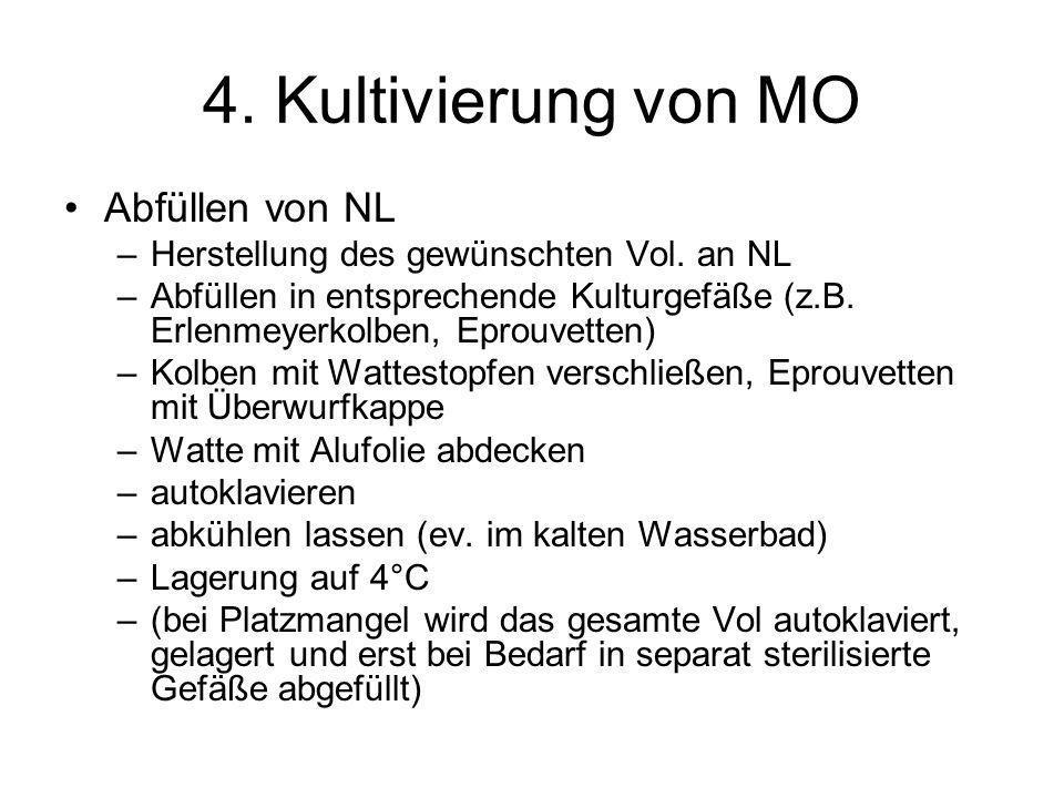 4. Kultivierung von MO Abfüllen von NL