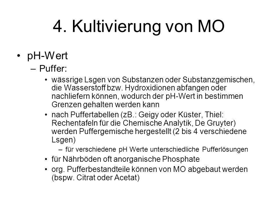 4 kultivierung von mo ph wert ph 7 10 7 mol l h ppt video online herunterladen. Black Bedroom Furniture Sets. Home Design Ideas