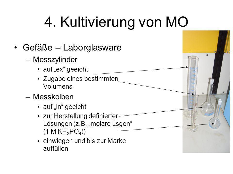 4. Kultivierung von MO Gefäße – Laborglasware Messzylinder Messkolben