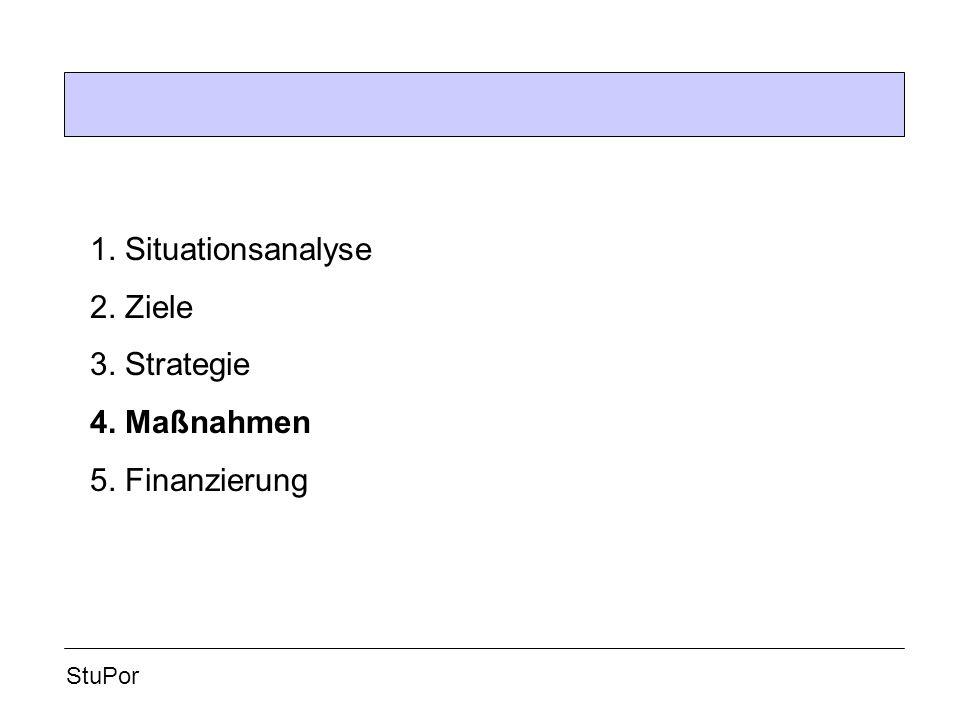 1. Situationsanalyse 2. Ziele 3. Strategie 4. Maßnahmen