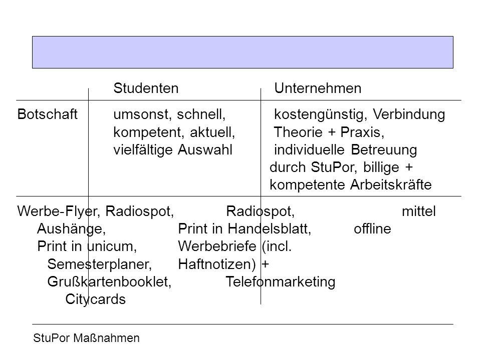 Studenten Unternehmen