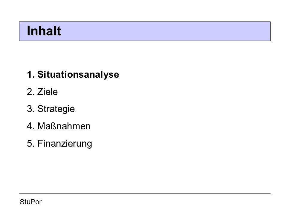 Inhalt 1. Situationsanalyse 2. Ziele 3. Strategie 4. Maßnahmen