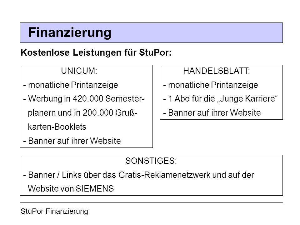 Finanzierung Kostenlose Leistungen für StuPor: UNICUM: