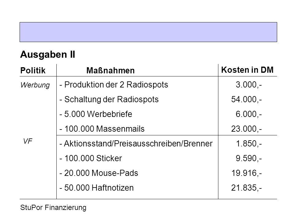 Ausgaben II Politik Maßnahmen Kosten in DM