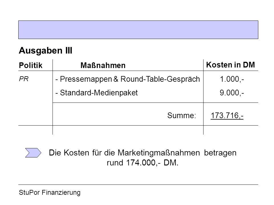 Die Kosten für die Marketingmaßnahmen betragen rund 174.000,- DM.