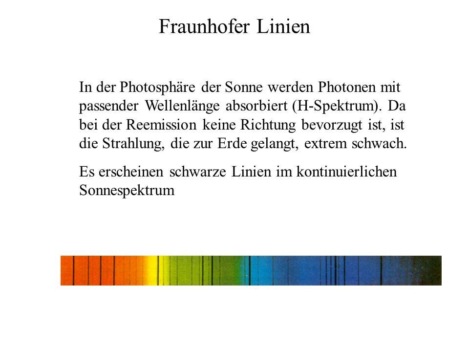 Fraunhofer Linien