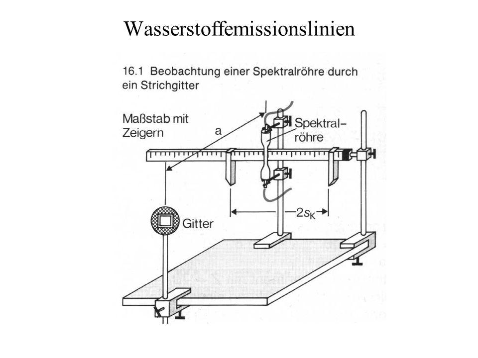 Wasserstoffemissionslinien