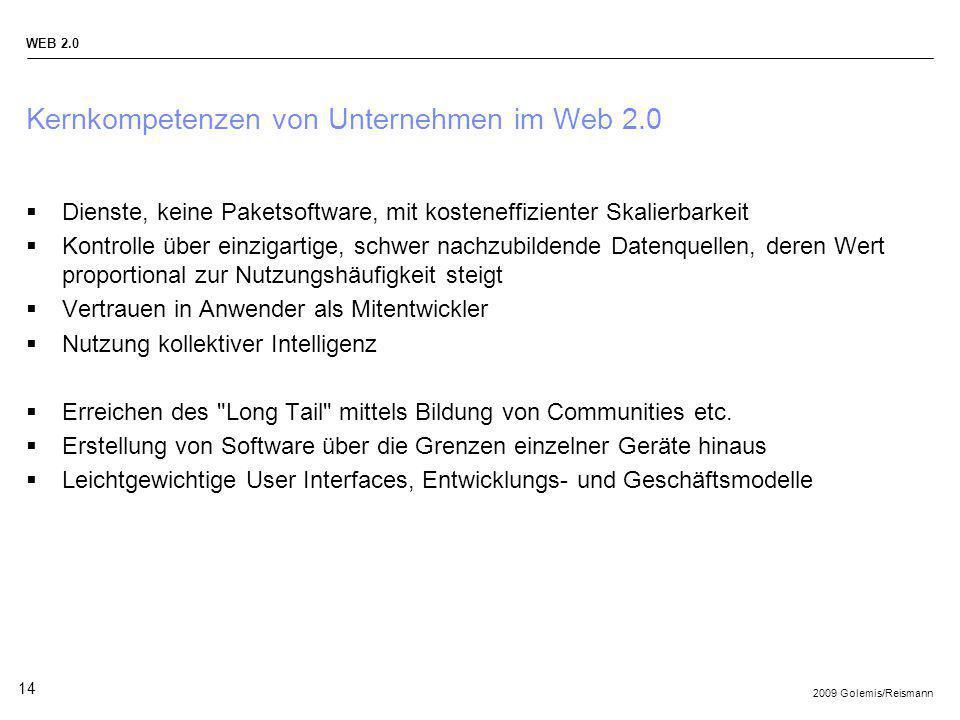 Kernkompetenzen von Unternehmen im Web 2.0