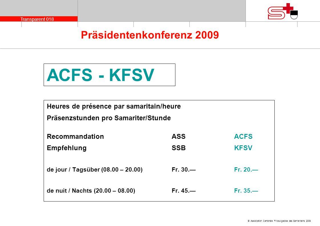 ACFS - KFSV Heures de présence par samaritain/heure