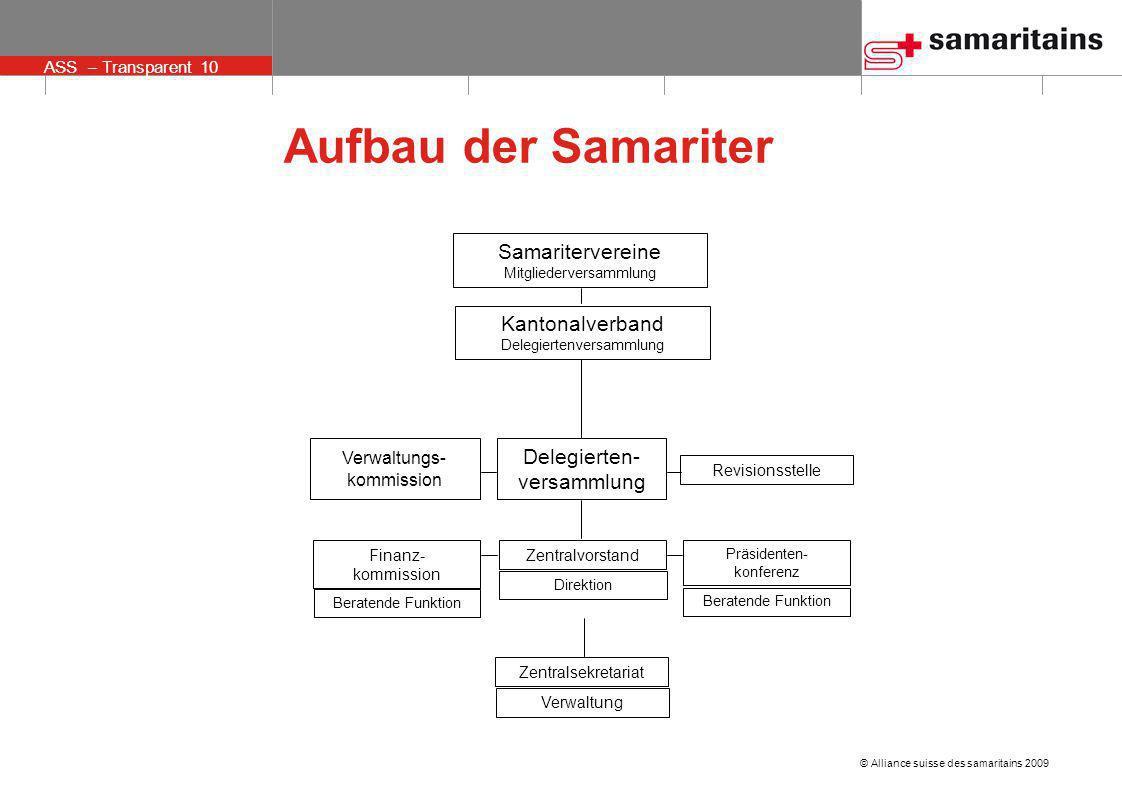 Aufbau der Samariter Samaritervereine Kantonalverband