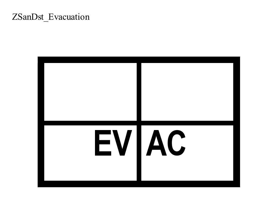 ZSanDst_Evacuation