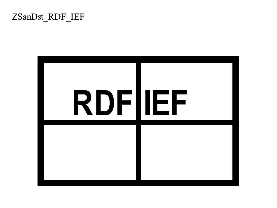 ZSanDst_RDF_IEF