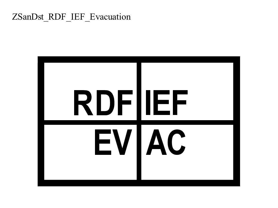 ZSanDst_RDF_IEF_Evacuation