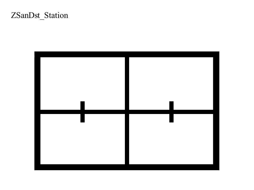 ZSanDst_Station