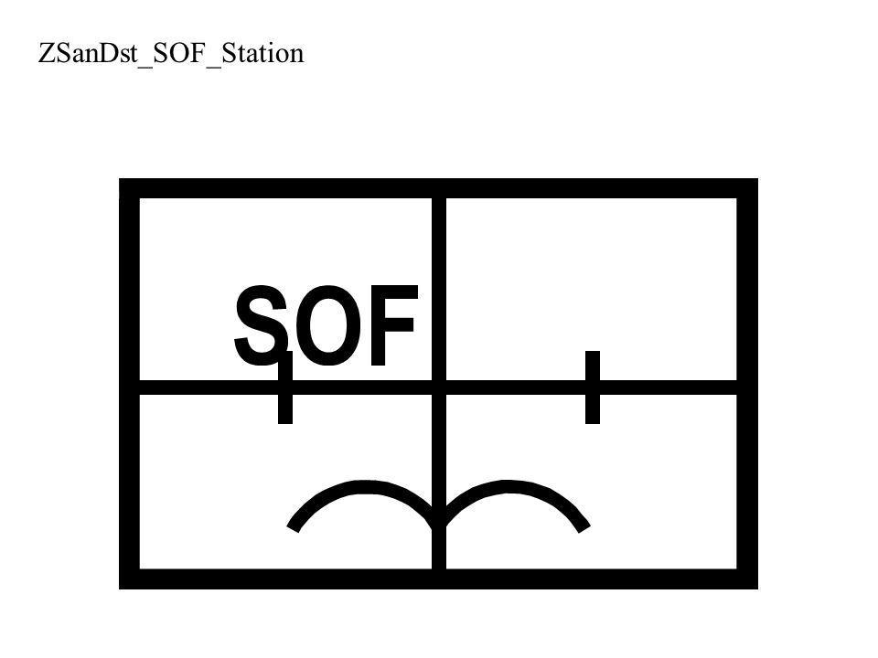 ZSanDst_SOF_Station