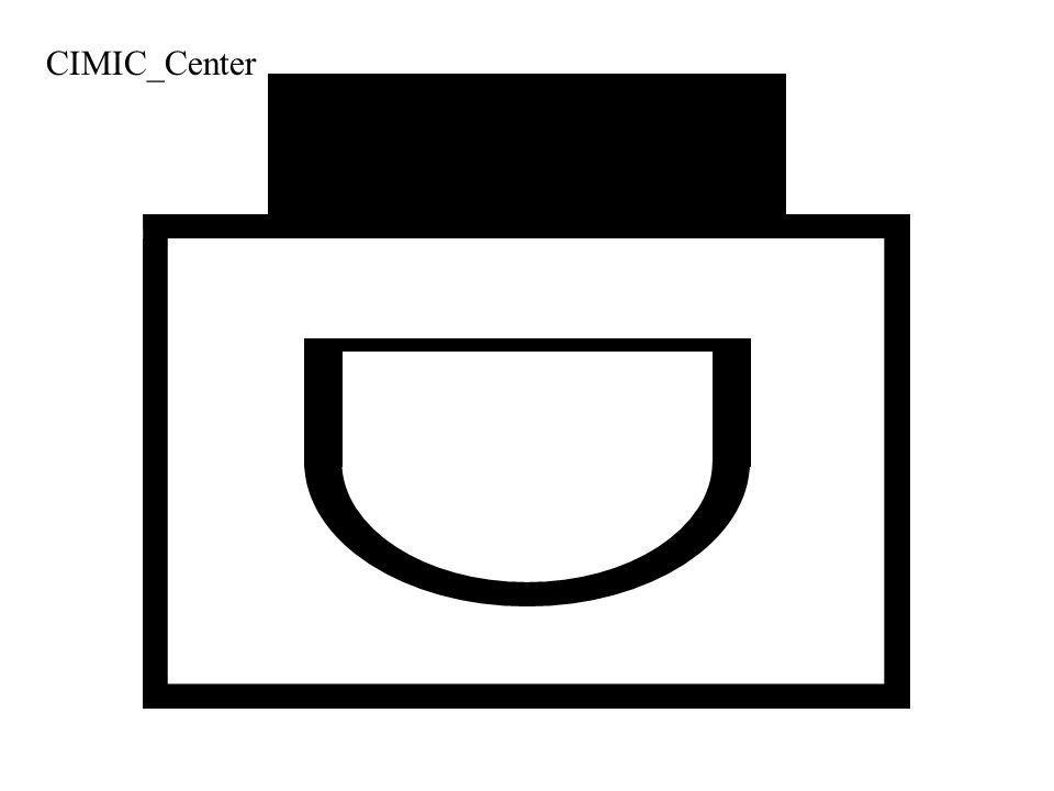 CIMIC_Center