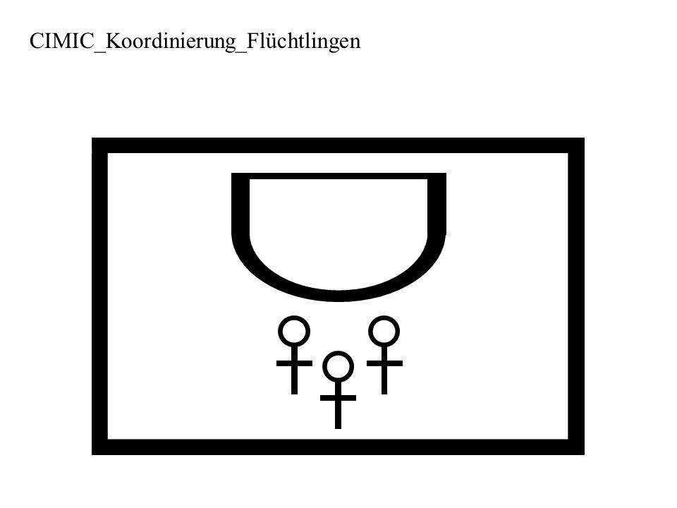CIMIC_Koordinierung_Flüchtlingen