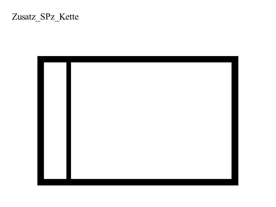 Zusatz_SPz_Kette