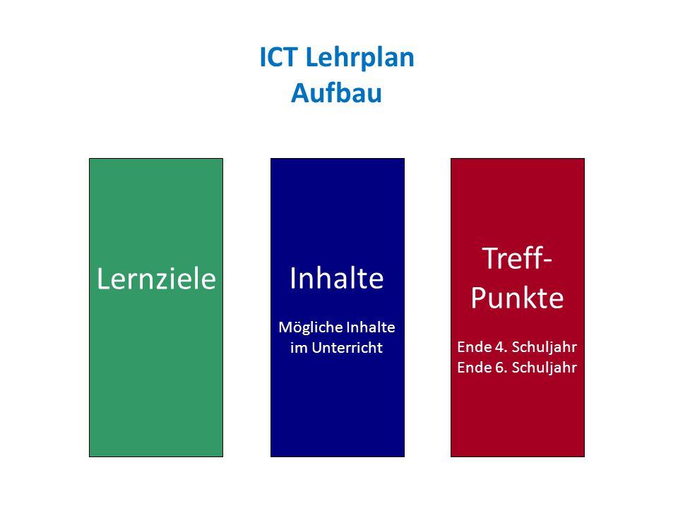 Treff- Punkte Lernziele Inhalte ICT Lehrplan Aufbau Mögliche Inhalte