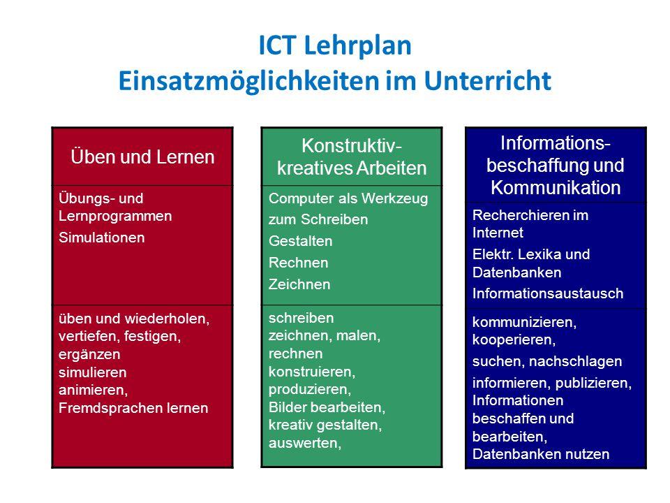 ICT Lehrplan Einsatzmöglichkeiten im Unterricht