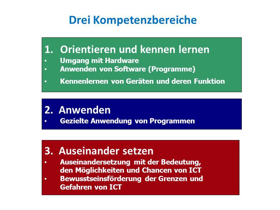 Drei Kompetenzbereiche