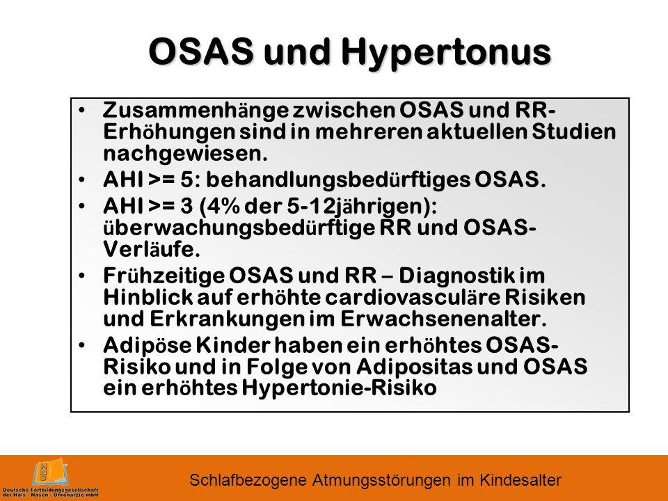 OSAS und Hypertonus Zusammenhänge zwischen OSAS und RR-Erhöhungen sind in mehreren aktuellen Studien nachgewiesen.