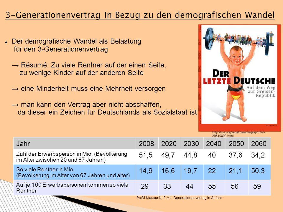 3-Generationenvertrag in Bezug zu den demografischen Wandel