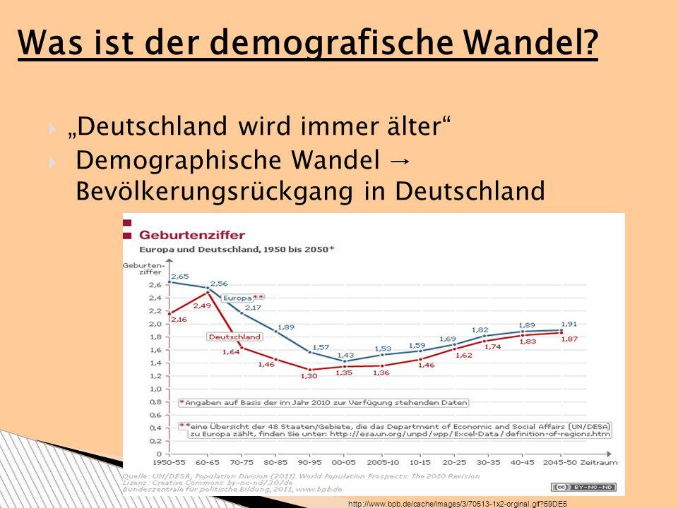 Was ist der demografische Wandel