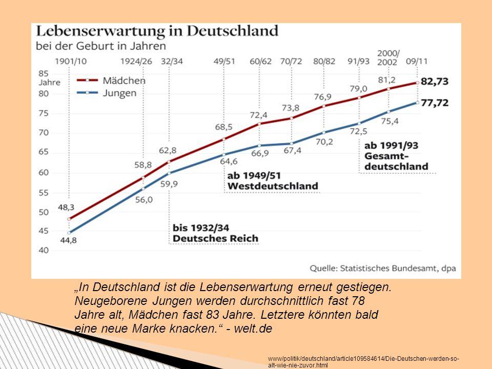 """""""In Deutschland ist die Lebenserwartung erneut gestiegen"""