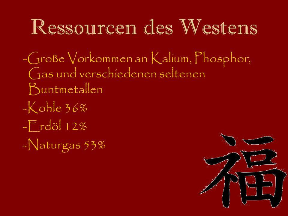 Ressourcen des Westens
