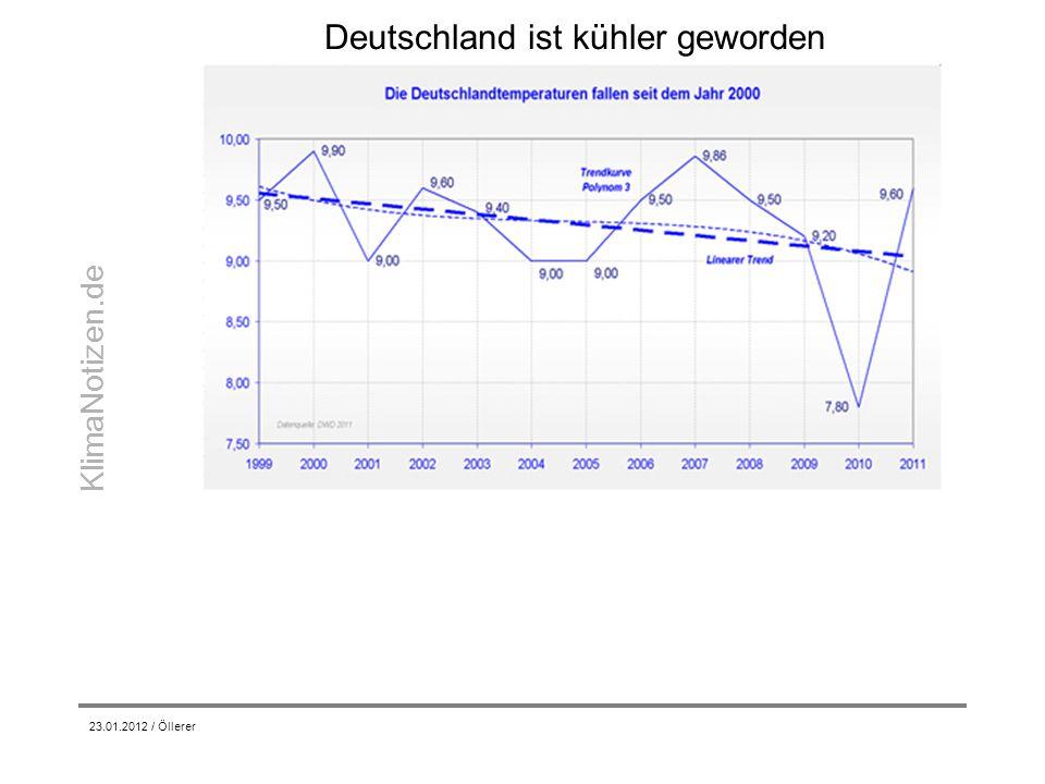 Deutschland ist kühler geworden