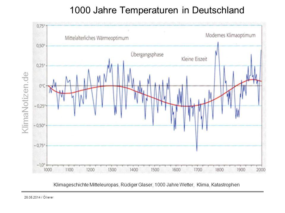 1000 Jahre Temperaturen in Deutschland