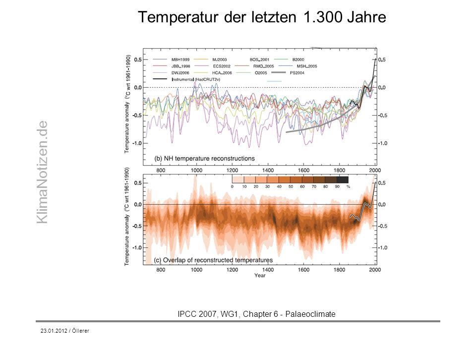 Temperatur der letzten 1.300 Jahre